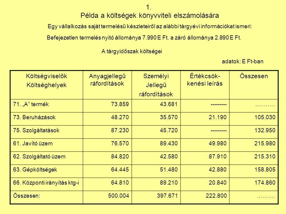 Példa a költségek könyvviteli elszámolására Egy vállalkozás saját termelésű készleteiről az alábbi tárgyévi információkat ismeri: Befejezetlen termelés nyitó állománya 7.990 E Ft, a záró állománya 2.890 E Ft.