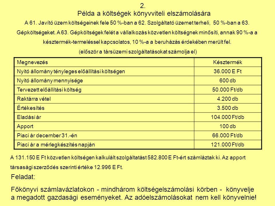 Példa a költségek könyvviteli elszámolására 2. A 61.