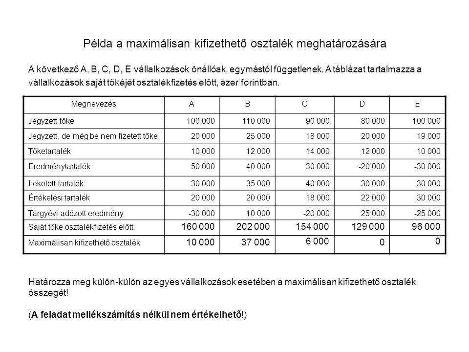 Példa a maximálisan kifizethető osztalék meghatározására Határozza meg külön-külön az egyes vállalkozások esetében a maximálisan kifizethető osztalék összegét.