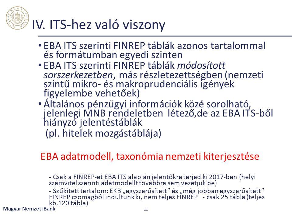 Magyar Nemzeti Bank 11 IV. ITS-hez való viszony EBA ITS szerinti FINREP táblák azonos tartalommal és formátumban egyedi szinten EBA ITS szerinti FINRE