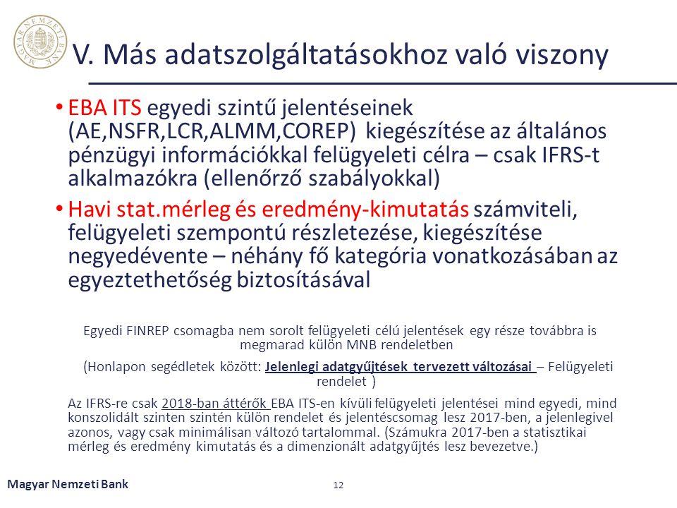 Magyar Nemzeti Bank 12 V. Más adatszolgáltatásokhoz való viszony EBA ITS egyedi szintű jelentéseinek (AE,NSFR,LCR,ALMM,COREP) kiegészítése az általáno