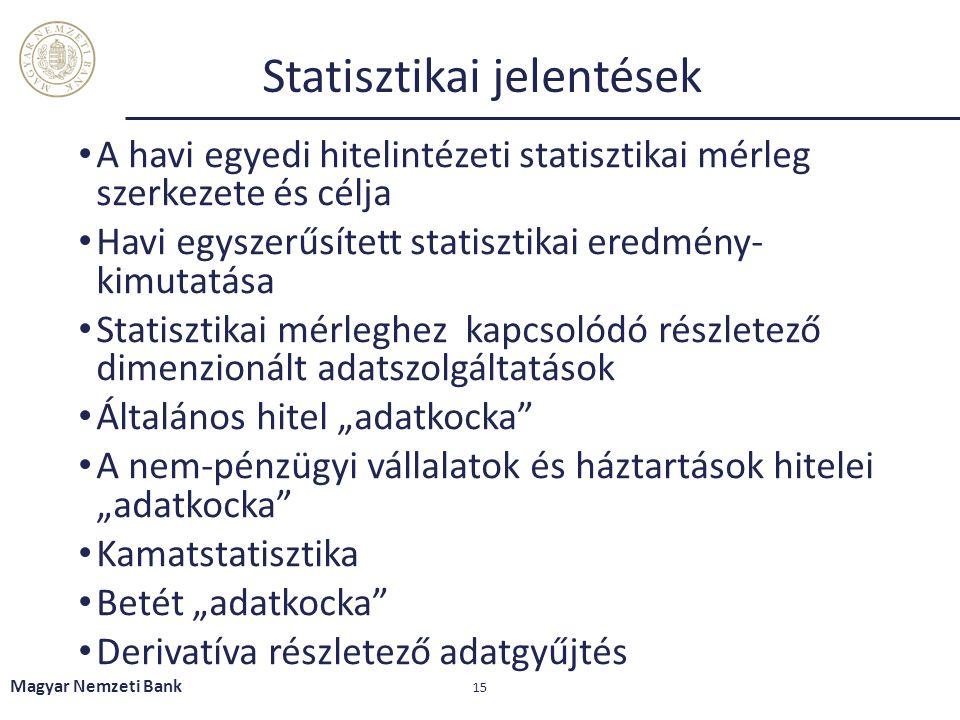 Magyar Nemzeti Bank 15 Statisztikai jelentések A havi egyedi hitelintézeti statisztikai mérleg szerkezete és célja Havi egyszerűsített statisztikai er