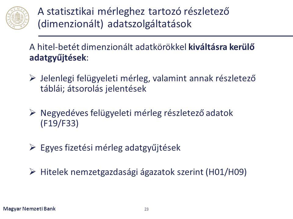 A statisztikai mérleghez tartozó részletező (dimenzionált) adatszolgáltatások A hitel-betét dimenzionált adatkörökkel kiváltásra kerülő adatgyűjtések: