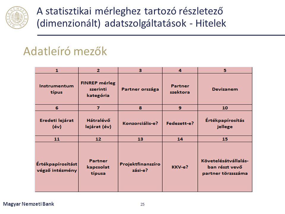 A statisztikai mérleghez tartozó részletező (dimenzionált) adatszolgáltatások - Hitelek Adatleíró mezők Magyar Nemzeti Bank 25