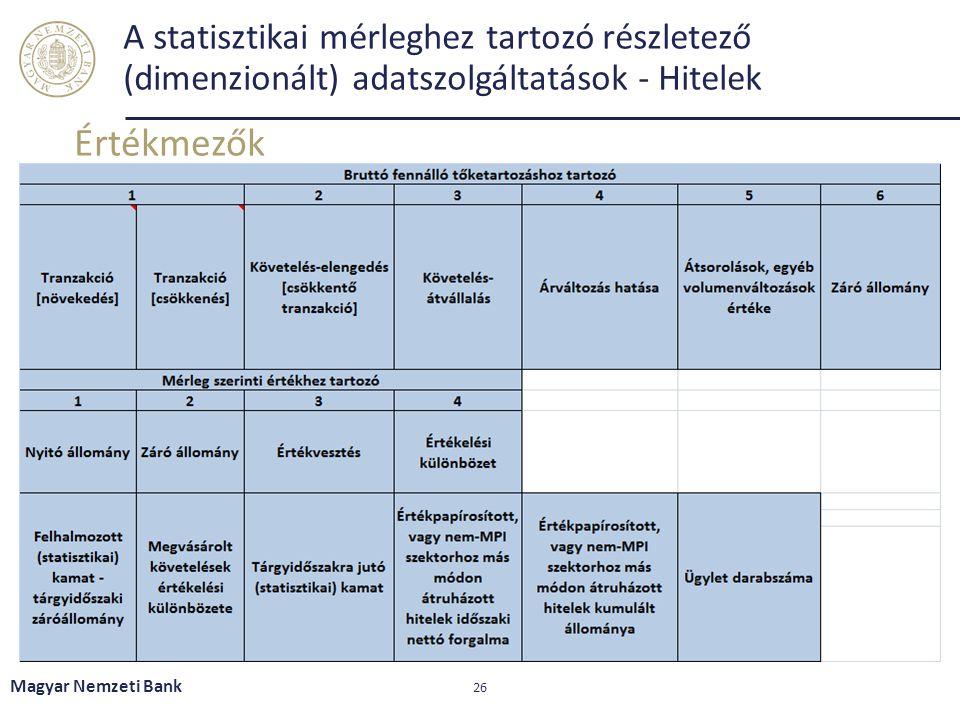 A statisztikai mérleghez tartozó részletező (dimenzionált) adatszolgáltatások - Hitelek Értékmezők Magyar Nemzeti Bank 26