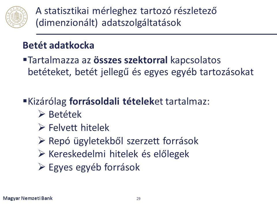 A statisztikai mérleghez tartozó részletező (dimenzionált) adatszolgáltatások Betét adatkocka  Tartalmazza az összes szektorral kapcsolatos betéteket