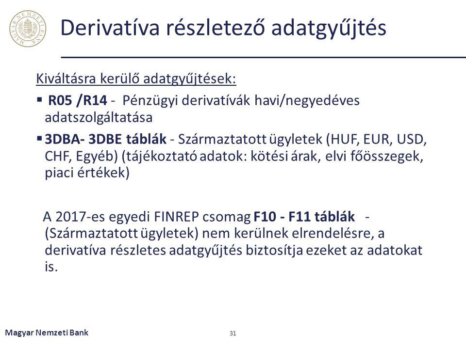 Derivatíva részletező adatgyűjtés Kiváltásra kerülő adatgyűjtések:  R05 /R14 - Pénzügyi derivatívák havi/negyedéves adatszolgáltatása  3DBA- 3DBE tá