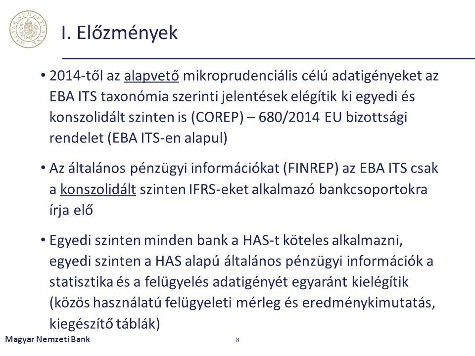 I. Előzmények Magyar Nemzeti Bank 8 2014-től az alapvető mikroprudenciális célú adatigényeket az EBA ITS taxonómia szerinti jelentések elégítik ki egy