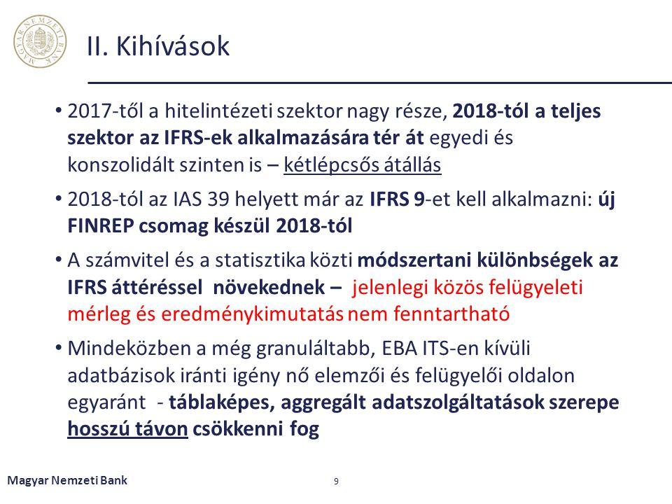 II. Kihívások Magyar Nemzeti Bank 9 2017-től a hitelintézeti szektor nagy része, 2018-tól a teljes szektor az IFRS-ek alkalmazására tér át egyedi és k