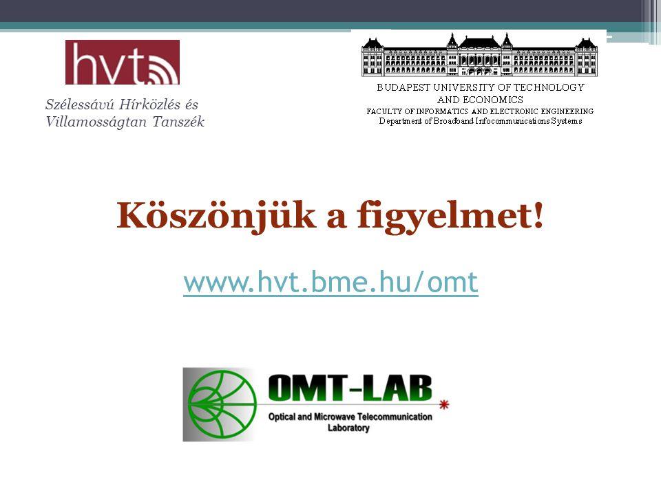 Köszönjük a figyelmet! www.hvt.bme.hu/omt Szélessávú Hírközlés és Villamosságtan Tanszék