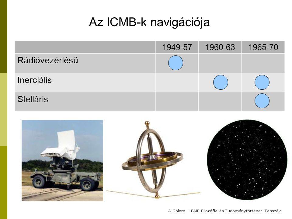 Az 50-ek évek végéig az ICBM-ek navigációja rádióvezérlésű volt (Atlas A-F) A 60-as évek elejétől kezdve három évtizeden át az ICBM-eket inerciális navigációval fejlesztették – ezt egyes esetekben kiegészítették a csillagok állását figyelő, stelláris navigációval, de a rádióvezérlésű navigációt egyetlen ICBM-be sem fejlesztettek Döntő szempontnak bizonyult, hogy az inerciális navigáció, számtalan hátránya ellenére jobban illeszkedett az amerikai nemzeti védelmi stratégiába, a rádióvezérlés pedig előnyei ellenére annak kevésbé felelt meg A Gólem – BME Filozófia és Tudománytörténet Tanszék Az inerciális navigáció győzelme
