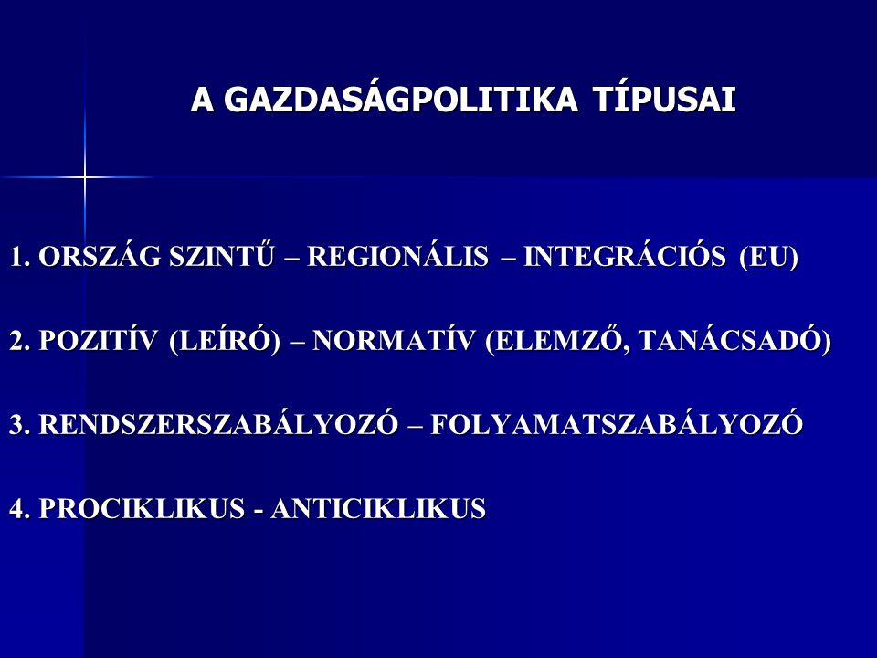 A GAZDASÁGPOLITIKA TÍPUSAI 1.ORSZÁG SZINTŰ – REGIONÁLIS – INTEGRÁCIÓS (EU) 2.