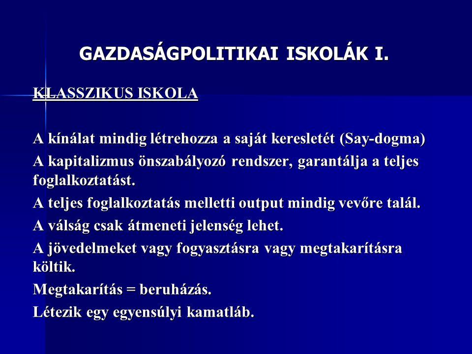 GAZDASÁGPOLITIKAI ISKOLÁK I.