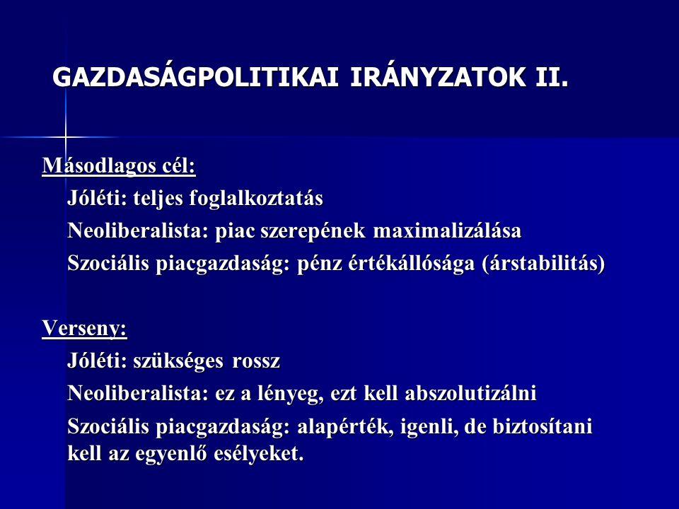 GAZDASÁGPOLITIKAI IRÁNYZATOK II.