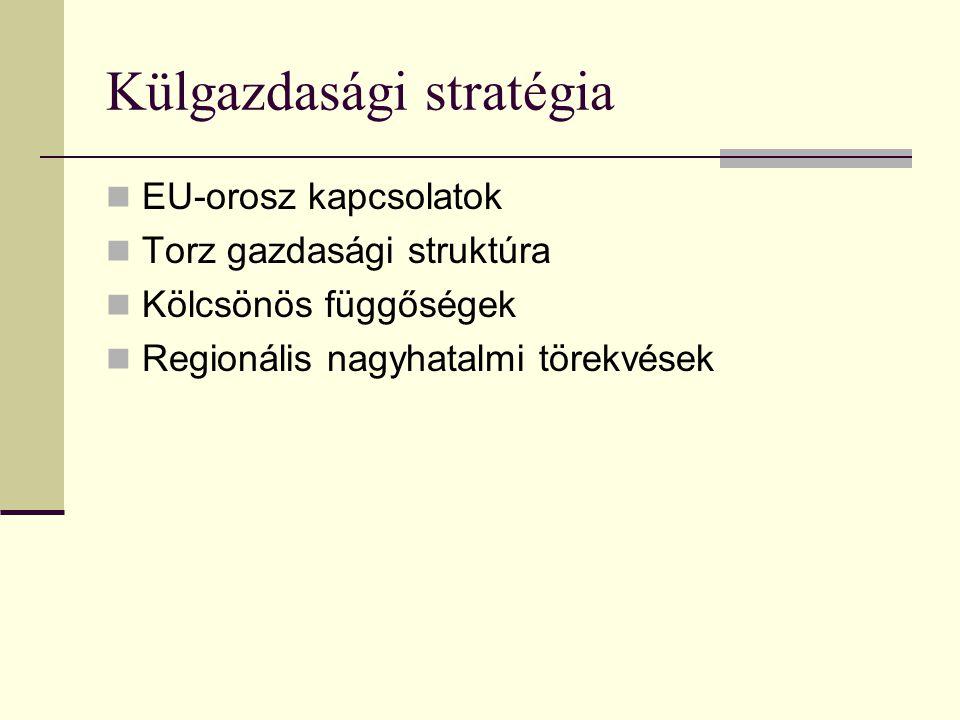 Külgazdasági stratégia EU-orosz kapcsolatok Torz gazdasági struktúra Kölcsönös függőségek Regionális nagyhatalmi törekvések