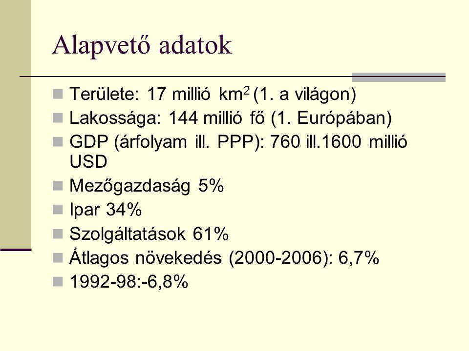 Alapvető adatok Területe: 17 millió km 2 (1. a világon) Lakossága: 144 millió fő (1. Európában) GDP (árfolyam ill. PPP): 760 ill.1600 millió USD Mezőg