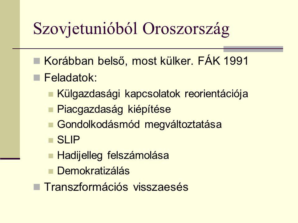 Szovjetunióból Oroszország Korábban belső, most külker. FÁK 1991 Feladatok: Külgazdasági kapcsolatok reorientációja Piacgazdaság kiépítése Gondolkodás