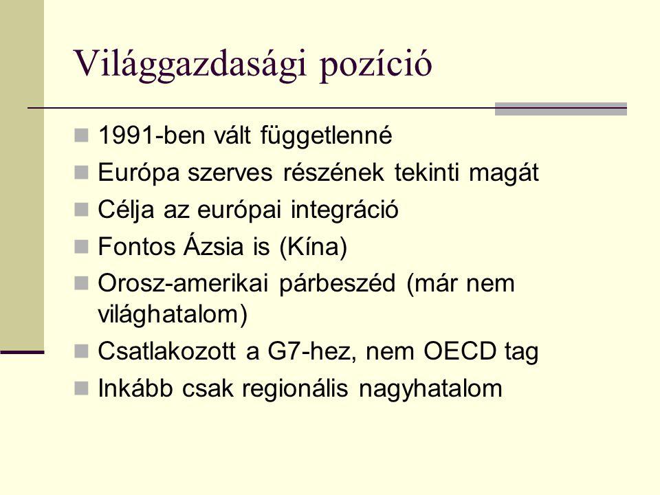 Világgazdasági pozíció 1991-ben vált függetlenné Európa szerves részének tekinti magát Célja az európai integráció Fontos Ázsia is (Kína) Orosz-amerikai párbeszéd (már nem világhatalom) Csatlakozott a G7-hez, nem OECD tag Inkább csak regionális nagyhatalom