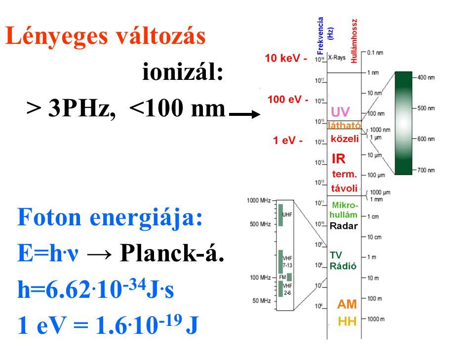 Foton energiája: E=h. ν → Planck-á. h=6.62. 10 -34 J. s 1 eV = 1.6. 10 -19 J Lényeges változás ionizál: > 3PHz, <100 nm