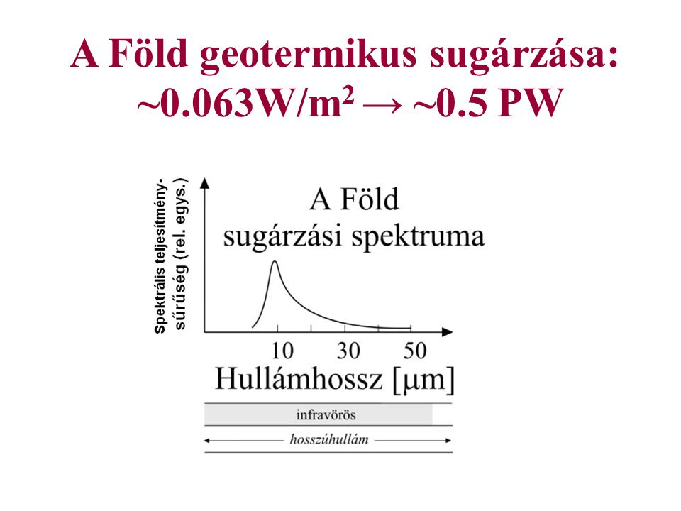 A Föld geotermikus sugárzása: ~0.063W/m 2 → ~0.5 PW