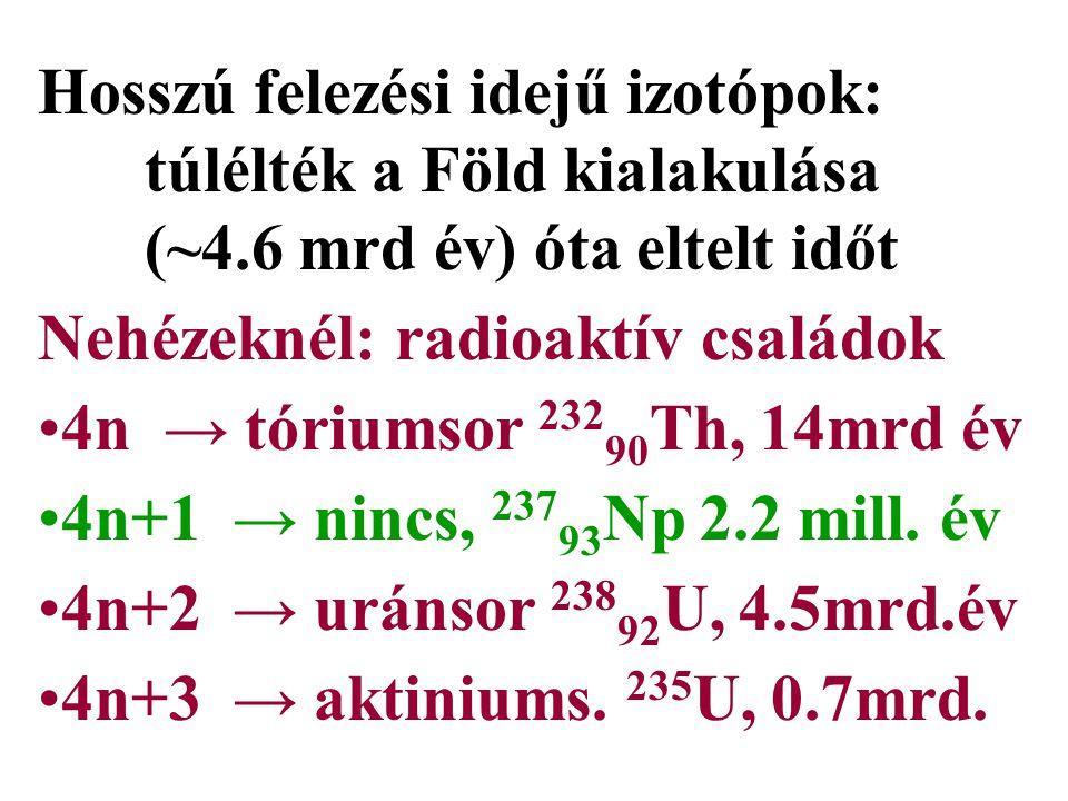 Hosszú felezési idejű izotópok: túlélték a Föld kialakulása (~4.6 mrd év) óta eltelt időt Nehézeknél: radioaktív családok 4n → tóriumsor 232 90 Th, 14
