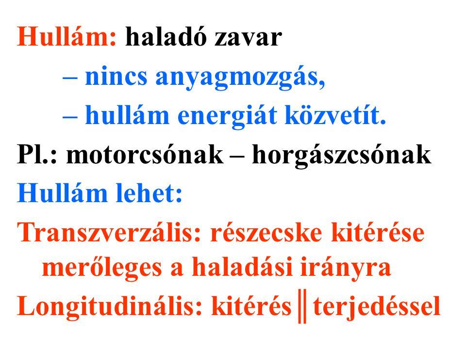 Hullámok jellemzői: hullámhossz, periódusidő, sebesség A hullám (fázis)sebessége: c=λ/T