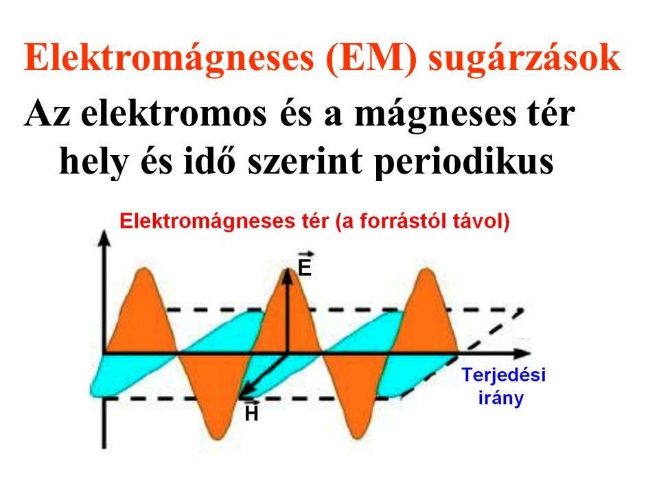 Elektromágneses (EM) sugárzások Az elektromos és a mágneses tér hely és idő szerint periodikus