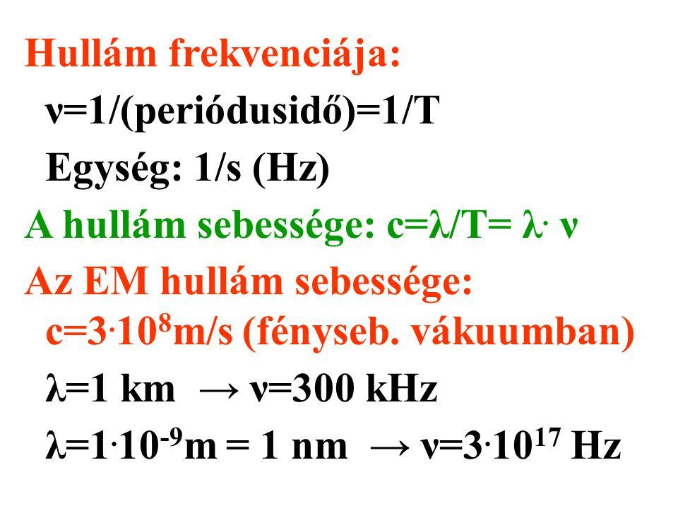 Hullám frekvenciája: ν=1/(periódusidő)=1/T Egység: 1/s (Hz) A hullám sebessége: c=λ/T= λ. ν Az EM hullám sebessége: c=3. 10 8 m/s (fényseb. vákuumban)