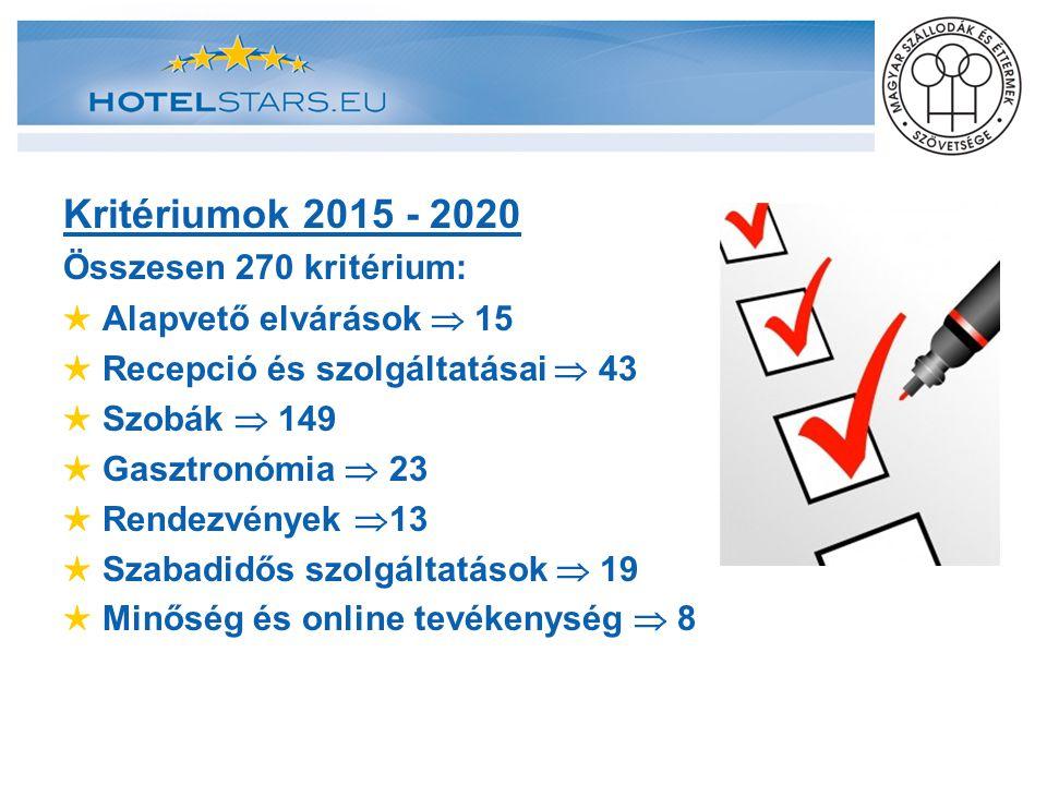 Kritériumok 2015 - 2020 Összesen 270 kritérium: ★ Alapvető elvárások  15 ★ Recepció és szolgáltatásai  43 ★ Szobák  149 ★ Gasztronómia  23 ★ Rende