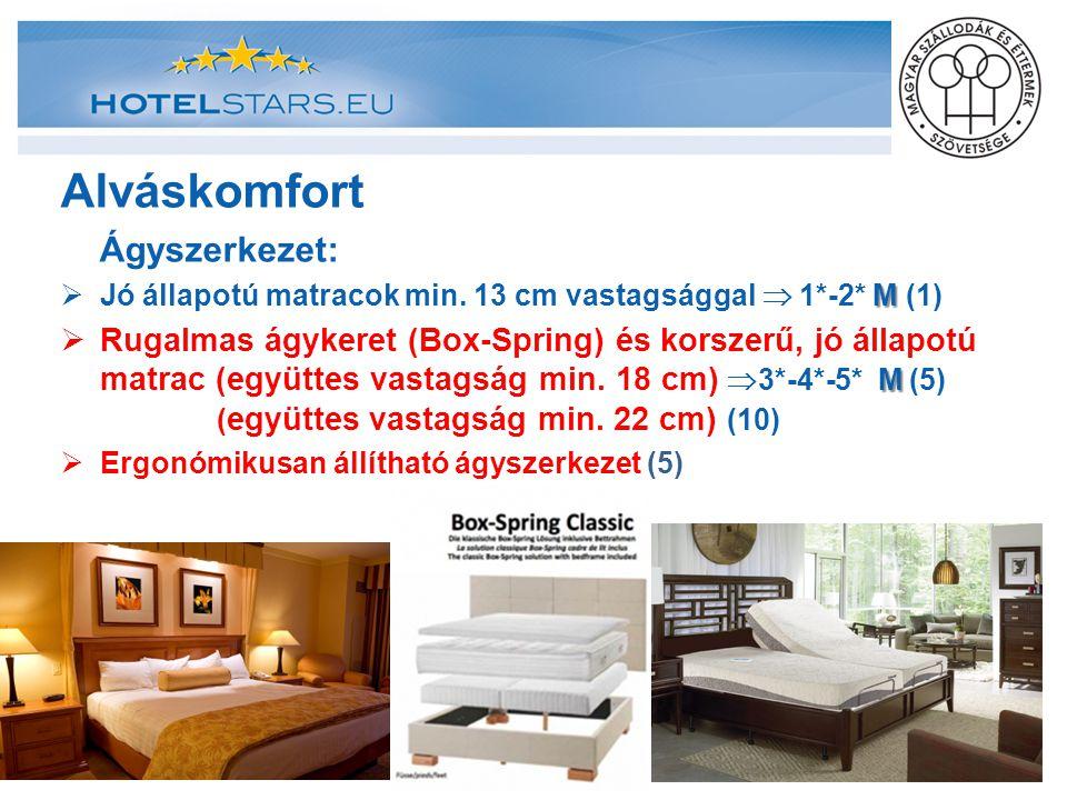Alváskomfort Ágyszerkezet: M  Jó állapotú matracok min. 13 cm vastagsággal  1*-2* M (1) M  Rugalmas ágykeret (Box-Spring) és korszerű, jó állapotú