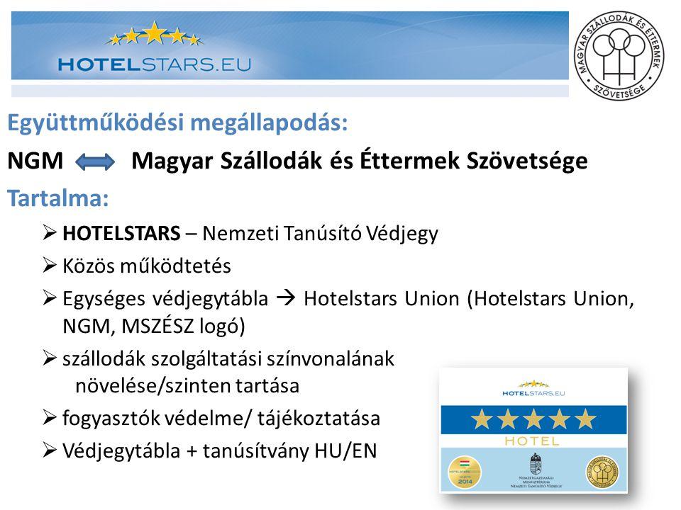 Együttműködési megállapodás: NGM Magyar Szállodák és Éttermek Szövetsége Tartalma:  HOTELSTARS – Nemzeti Tanúsító Védjegy  Közös működtetés  Egység