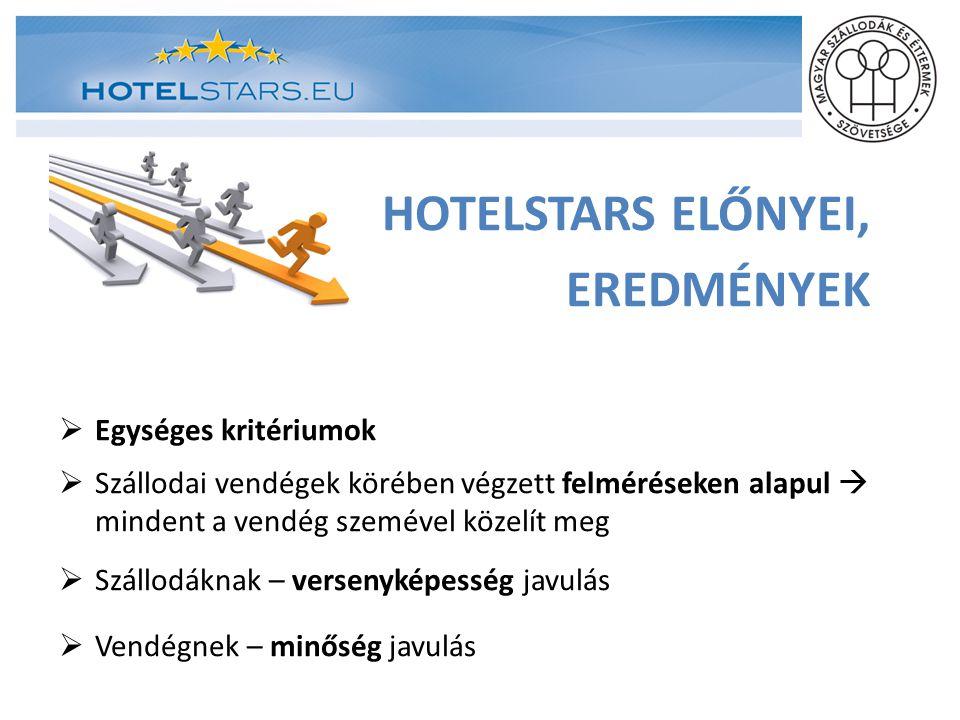 HOTELSTARS ELŐNYEI, EREDMÉNYEK  Egységes kritériumok  Szállodai vendégek körében végzett felméréseken alapul  mindent a vendég szemével közelít meg