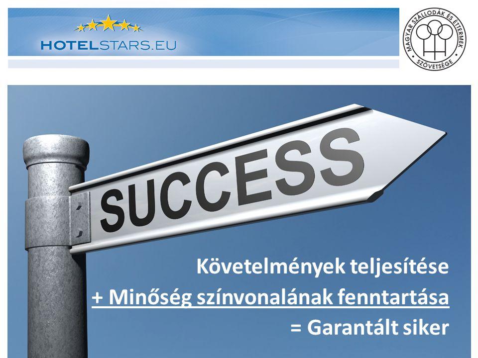 Követelmények teljesítése + Minőség színvonalának fenntartása = Garantált siker