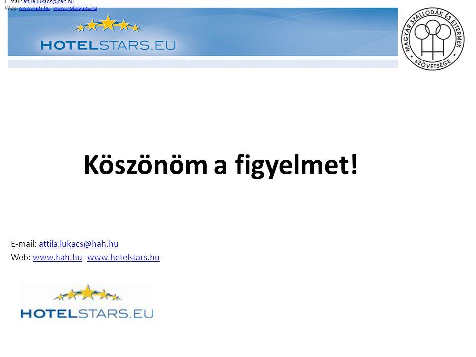 Köszönöm a figyelmet! E-mail: attila.lukacs@hah.huattila.lukacs@hah.hu Web: www.hah.hu www.hotelstars.huwww.hah.huwww.hotelstars.hu E-mail: attila.luk