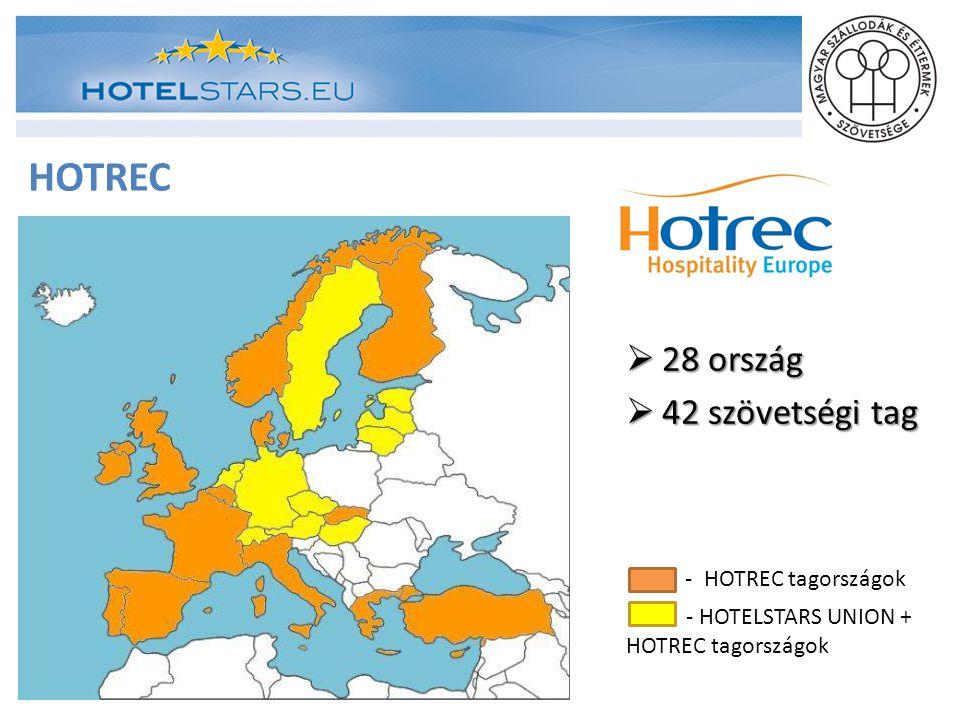  28 ország  42 szövetségi tag - HOTREC tagországok - HOTELSTARS UNION + HOTREC tagországok HOTREC