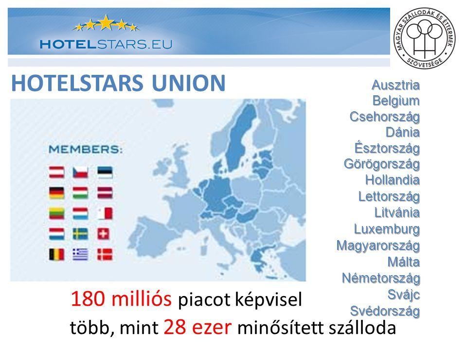 HOTELSTARS UNION AusztriaBelgium CsehországDánia ÉsztországGörögország Hollandia Lettország Litvánia Luxemburg Magyarország Málta Németország Svájc Sv