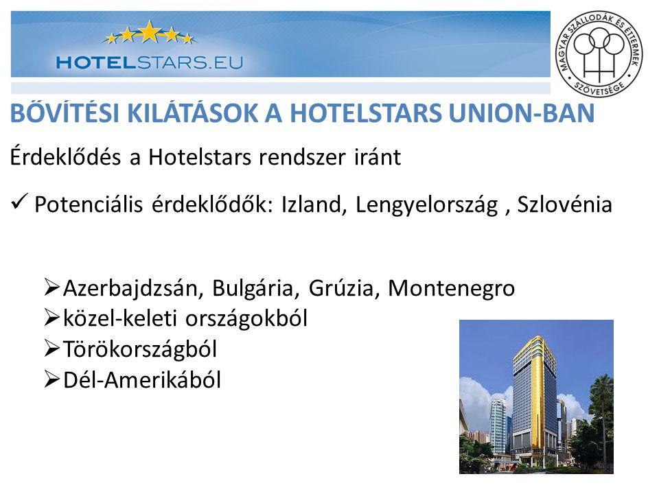 BŐVÍTÉSI KILÁTÁSOK A HOTELSTARS UNION-BAN Érdeklődés a Hotelstars rendszer iránt Potenciális érdeklődők: Izland, Lengyelország, Szlovénia  Azerbajdzs