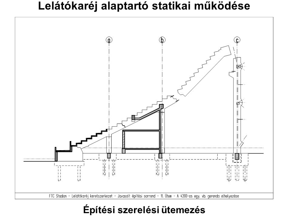 Lelátókaréj alaptartó statikai működése Építési szerelési ütemezés