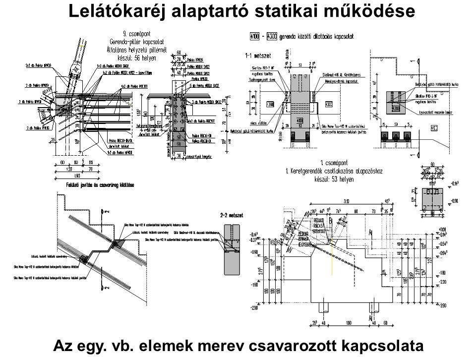 Lelátókaréj alaptartó statikai működése Az egy. vb. elemek merev csavarozott kapcsolata