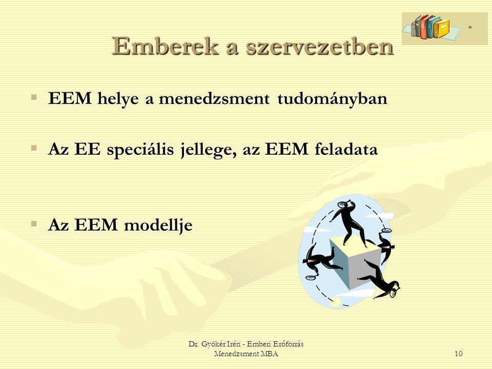 Dr. Gyökér Irén - Emberi Erőforrás Menedzsment MBA10 Emberek a szervezetben  EEM helye a menedzsment tudományban  Az EE speciális jellege, az EEM fe