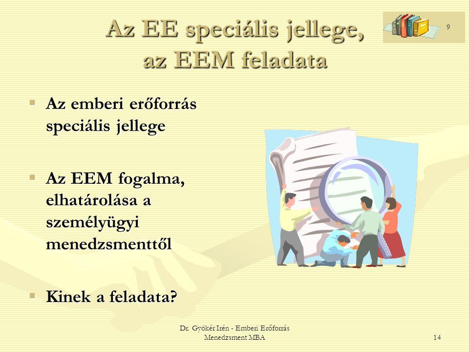 Dr. Gyökér Irén - Emberi Erőforrás Menedzsment MBA14 Az EE speciális jellege, az EEM feladata  Az emberi erőforrás speciális jellege  Az EEM fogalma
