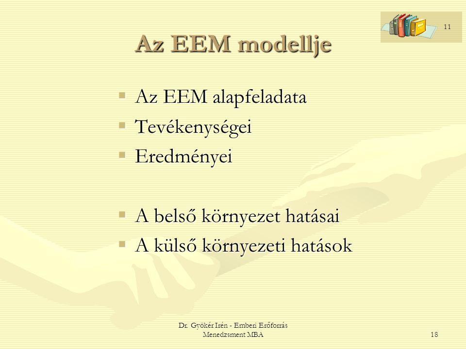 Dr. Gyökér Irén - Emberi Erőforrás Menedzsment MBA18 Az EEM modellje  Az EEM alapfeladata  Tevékenységei  Eredményei  A belső környezet hatásai 
