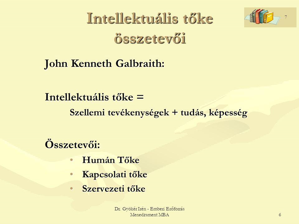 6 Intellektuális tőke összetevői John Kenneth Galbraith: Intellektuális tőke = Szellemi tevékenységek + tudás, képesség Összetevői: Humán TőkeHumán Tő