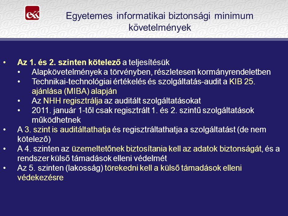 Egyetemes informatikai biztonsági minimum követelmények Az 1.