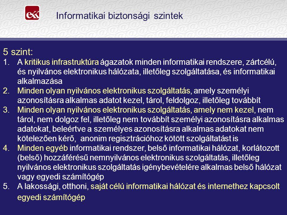 Informatikai biztonsági szintek 5 szint: 1.A kritikus infrastruktúra ágazatok minden informatikai rendszere, zártcélú, és nyilvános elektronikus hálózata, illetőleg szolgáltatása, és informatikai alkalmazása 2.Minden olyan nyilvános elektronikus szolgáltatás, amely személyi azonosításra alkalmas adatot kezel, tárol, feldolgoz, illetőleg továbbít 3.Minden olyan nyilvános elektronikus szolgáltatás, amely nem kezel, nem tárol, nem dolgoz fel, illetőleg nem továbbít személyi azonosításra alkalmas adatokat, beleértve a személyes azonosításra alkalmas adatokat nem kötelezően kérő, anonim regisztrációhoz kötött szolgáltatást is 4.Minden egyéb informatikai rendszer, belső informatikai hálózat, korlátozott (belső) hozzáférésű nemnyilvános elektronikus szolgáltatás, illetőleg nyilvános elektronikus szolgáltatás igénybevételére alkalmas belső hálózat vagy egyedi számítógép 5.A lakossági, otthoni, saját célú informatikai hálózat és internethez kapcsolt egyedi számítógép