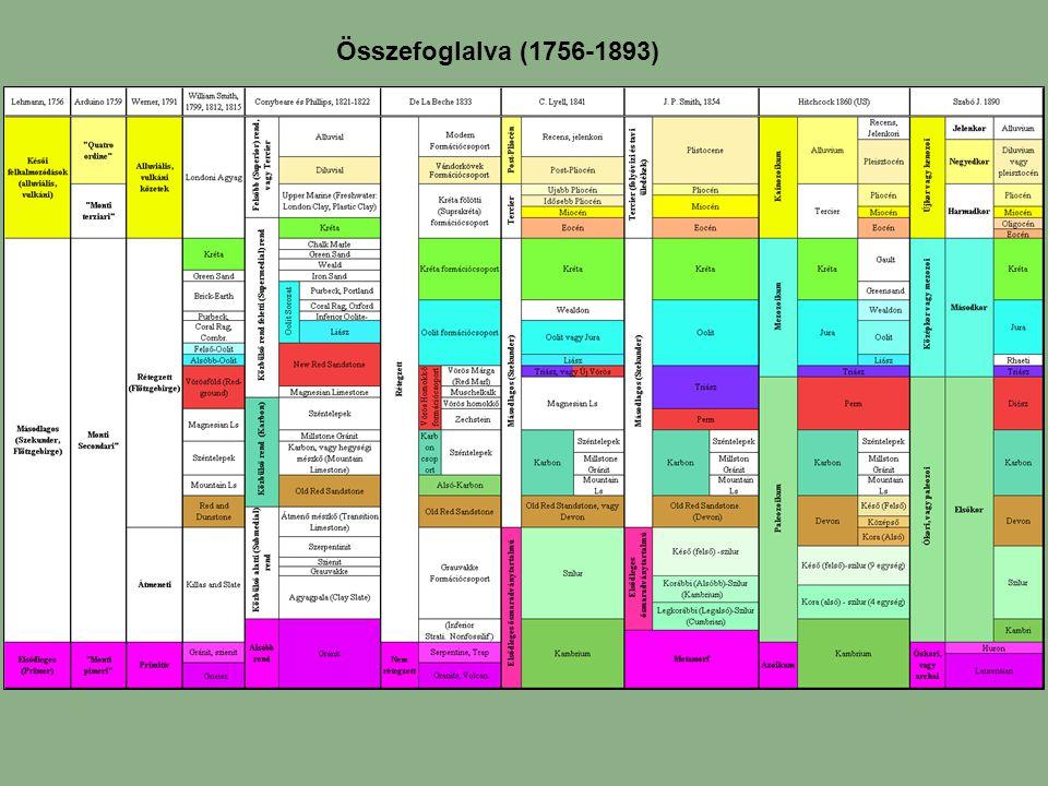 Összefoglalva (1756-1893)