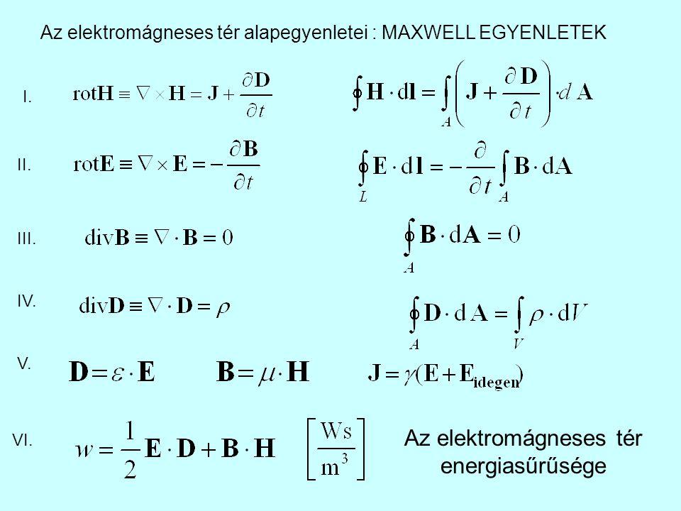Az elektromágneses tér alapegyenletei : MAXWELL EGYENLETEK I. II. III. IV. V. VI. Az elektromágneses tér energiasűrűsége