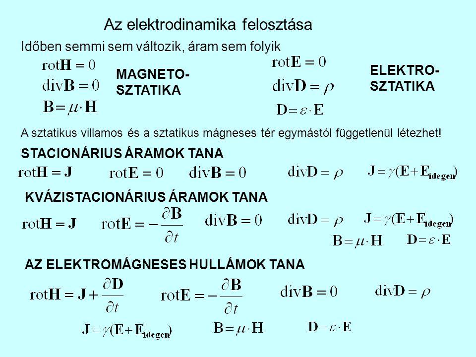 Az elektrodinamika felosztása ELEKTRO- SZTATIKA Időben semmi sem változik, áram sem folyik MAGNETO- SZTATIKA A sztatikus villamos és a sztatikus mágne