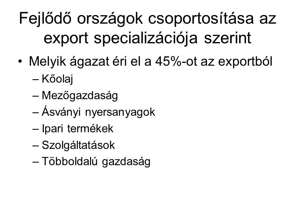 Fejlődő országok csoportosítása az export specializációja szerint Melyik ágazat éri el a 45%-ot az exportból –Kőolaj –Mezőgazdaság –Ásványi nyersanyagok –Ipari termékek –Szolgáltatások –Többoldalú gazdaság
