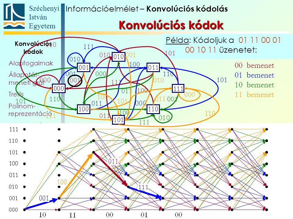 Széchenyi István Egyetem 108 Példa: Kódoljuk a 01 11 00 01 00 10 11 üzenetet: Konvolúciós kódok Alapfogalmak Állapotát- meneti gráf Trellis Polinom- reprezentáció Katasztrofális kódoló Szabad távolság Komplex kódábécé 00 bemenet 01 bemenet 10 bemenet 11 bemenet Információelmélet – Konvolúciós kódolás Konvolúciós kódok